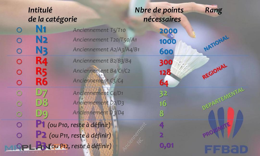 nouveau_classement